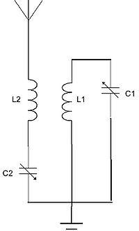 200px-Cavity_circuit