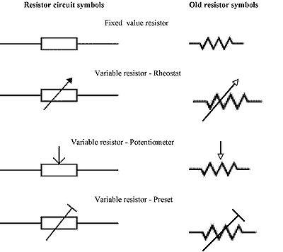 400px-Vk4yeh_resistor_symbols