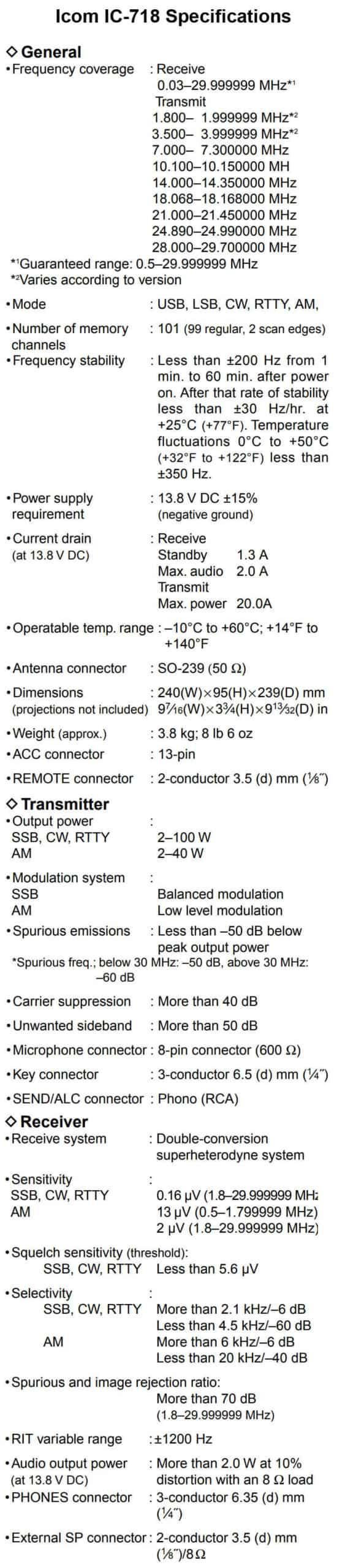 best Ham Radio Base Station Icom IC-718 Specifications